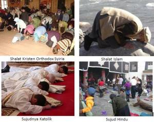 Sujud Berbagai Agama